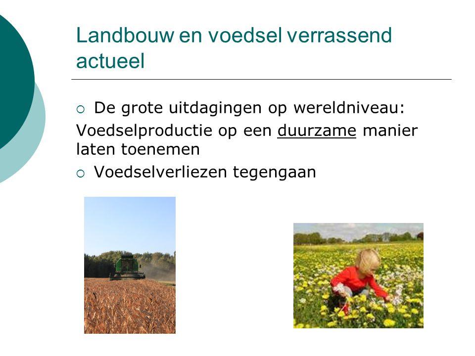 Landbouw en voedsel verrassend actueel