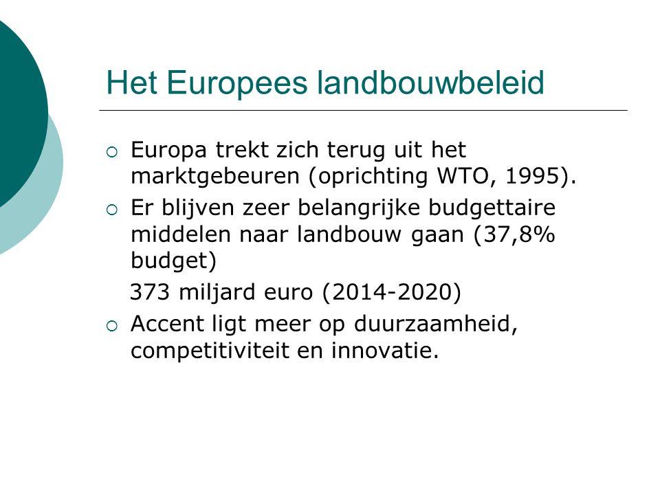 Het Europees landbouwbeleid
