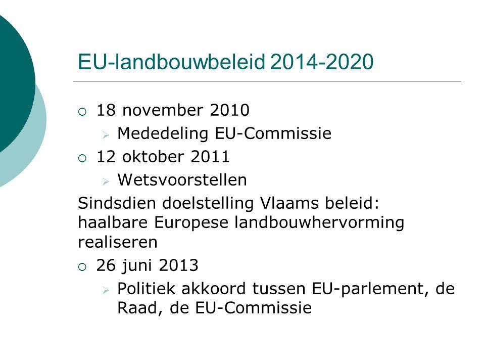 EU-landbouwbeleid 2014-2020 18 november 2010 Mededeling EU-Commissie