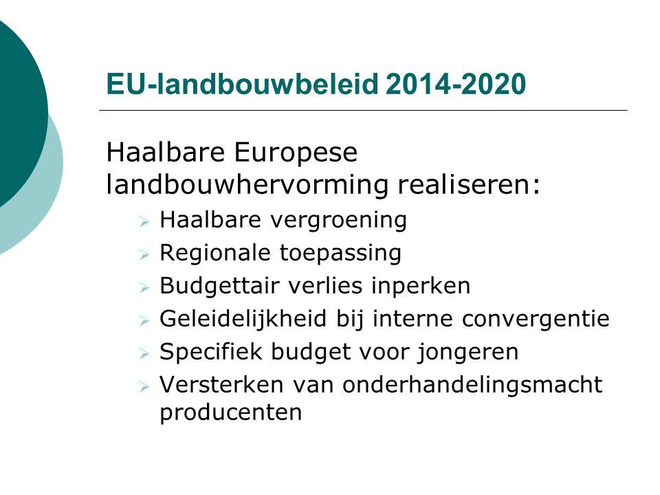 EU-landbouwbeleid 2014-2020 Haalbare Europese landbouwhervorming realiseren: Haalbare vergroening.