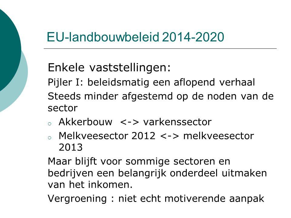 EU-landbouwbeleid 2014-2020 Enkele vaststellingen: