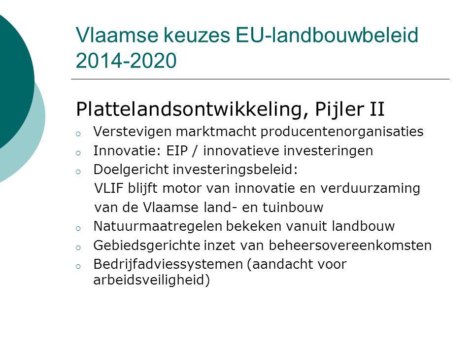 Vlaamse keuzes EU-landbouwbeleid 2014-2020