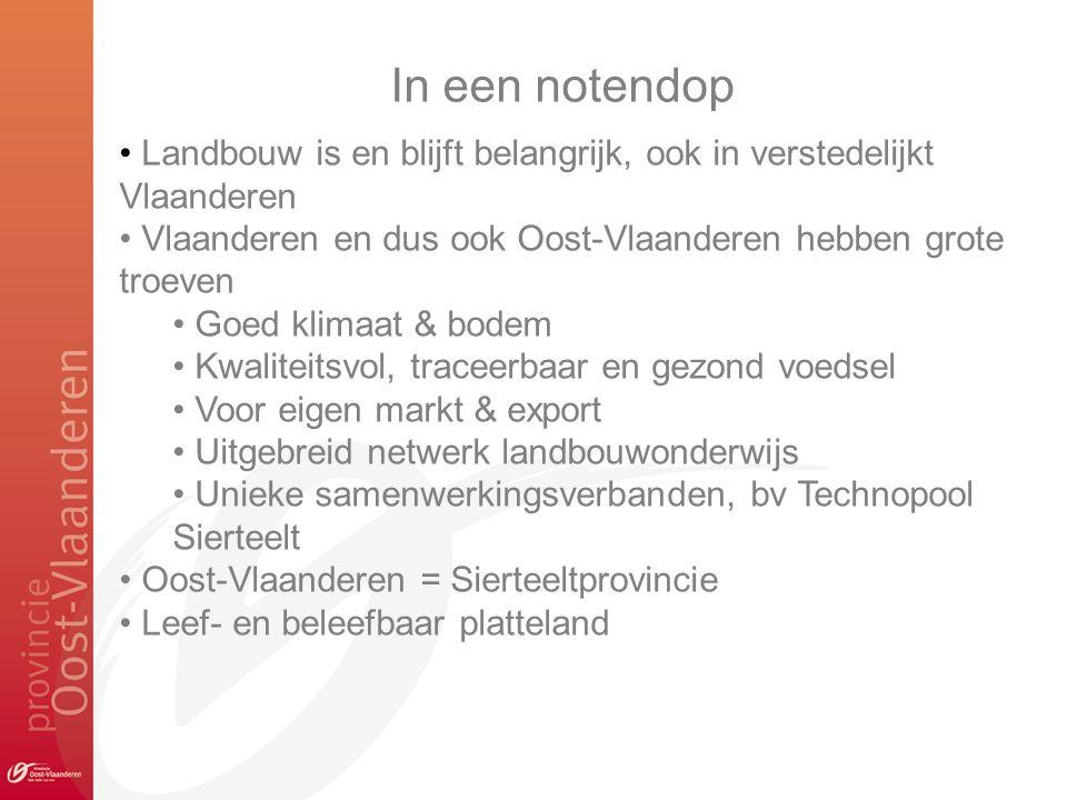 In een notendop Landbouw is en blijft belangrijk, ook in verstedelijkt Vlaanderen. Vlaanderen en dus ook Oost-Vlaanderen hebben grote troeven.