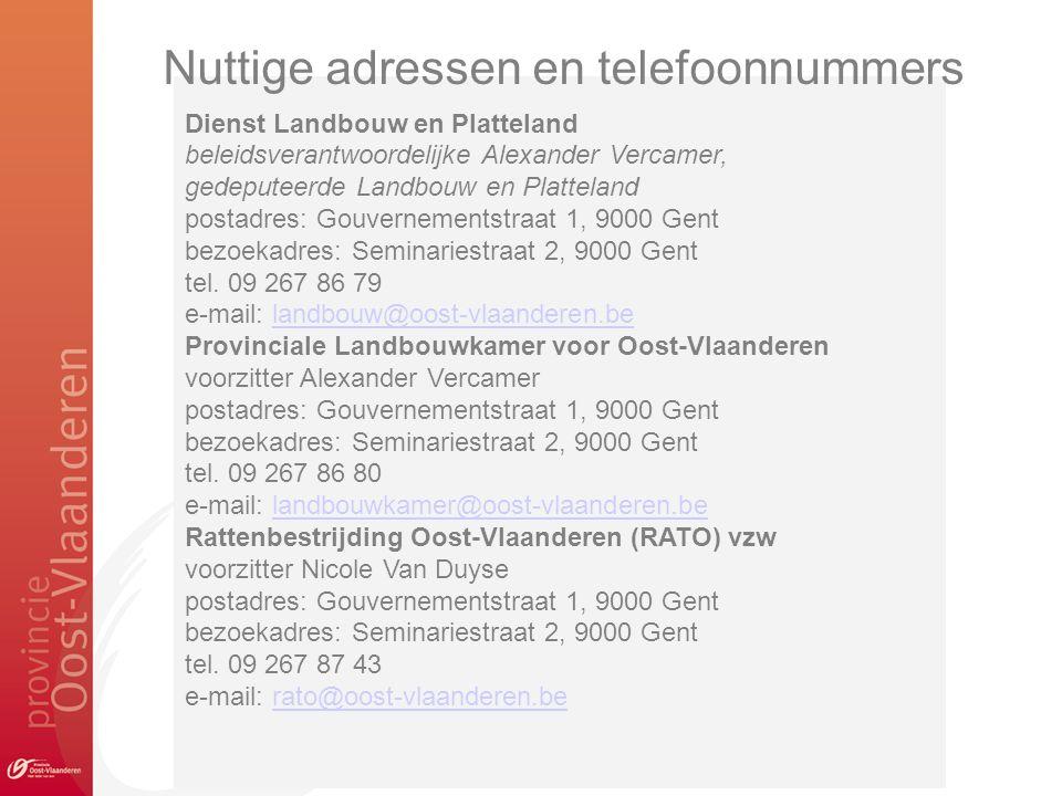 Nuttige adressen en telefoonnummers