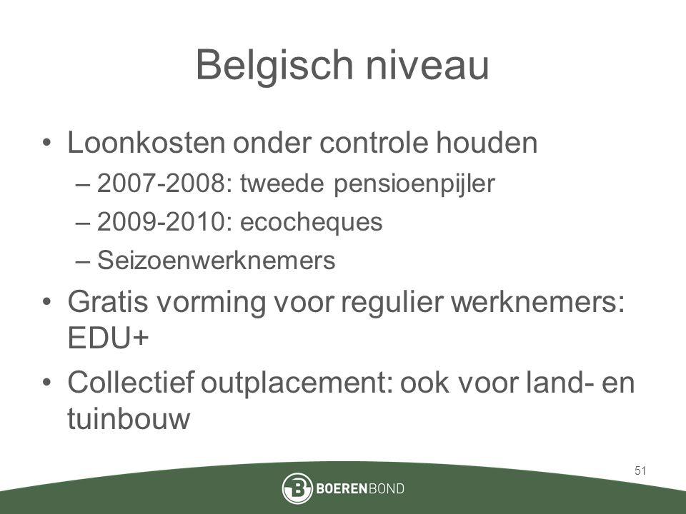 Belgisch niveau Loonkosten onder controle houden