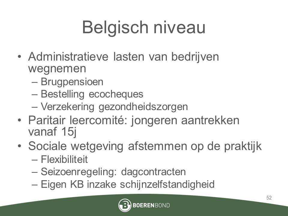 Belgisch niveau Administratieve lasten van bedrijven wegnemen