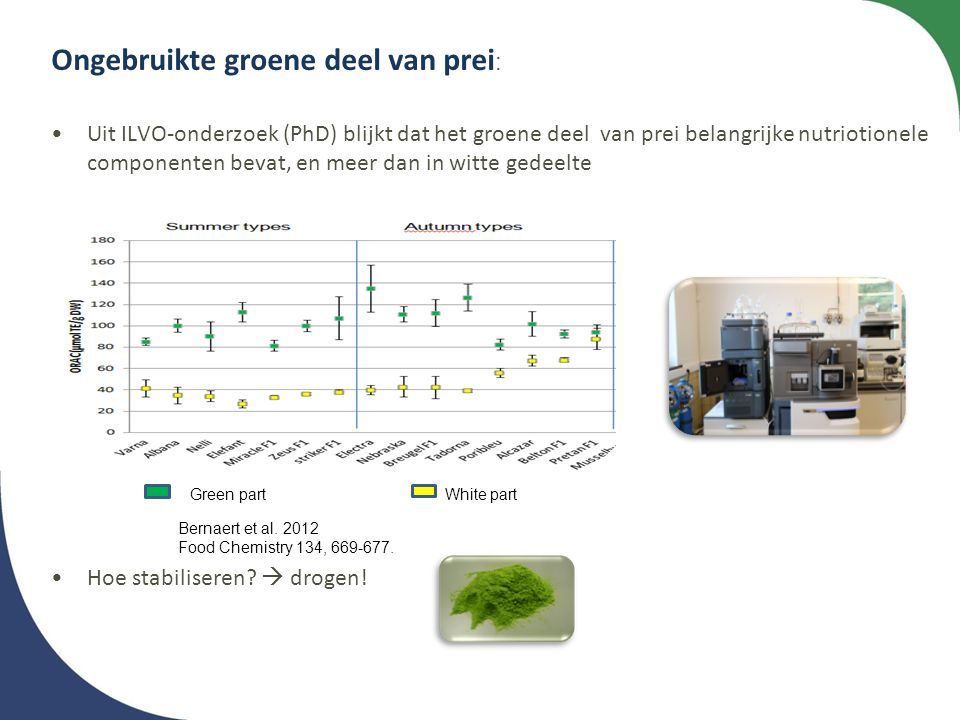 Ongebruikte groene deel van prei: