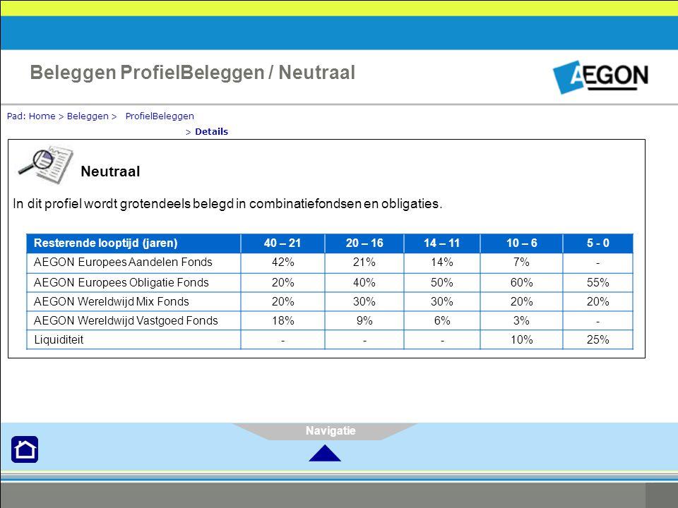 Beleggen ProfielBeleggen / Neutraal