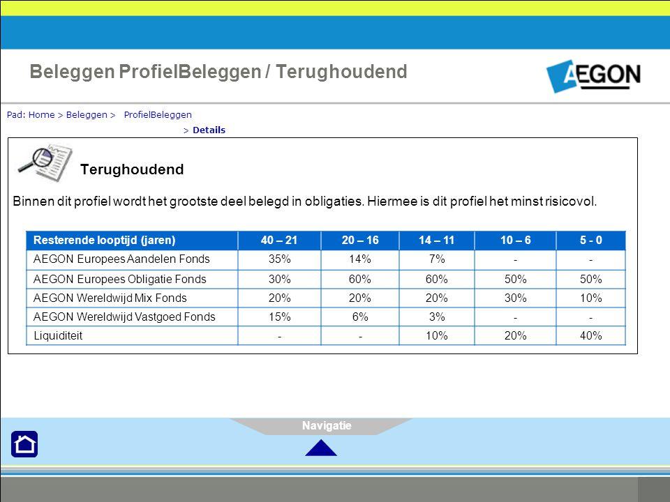 Beleggen ProfielBeleggen / Terughoudend