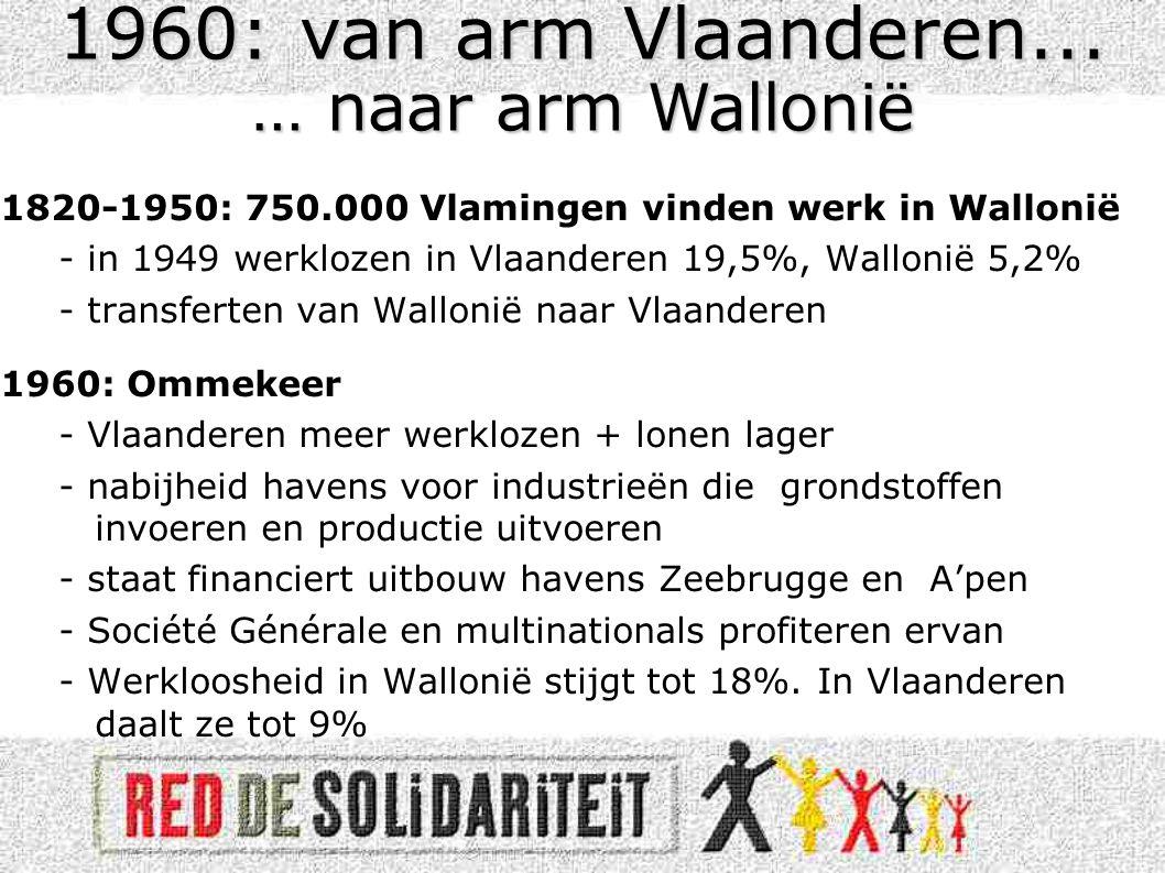 1960: van arm Vlaanderen... … naar arm Wallonië