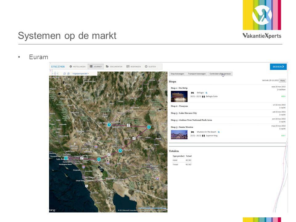 Systemen op de markt Euram