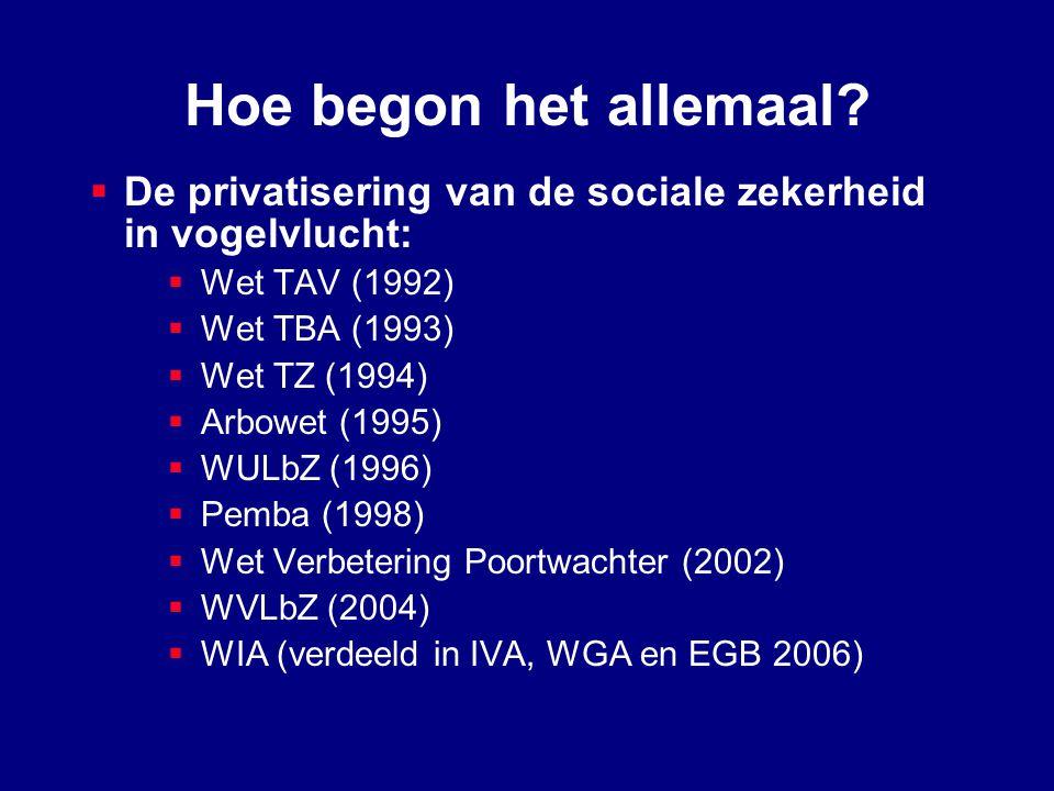 Hoe begon het allemaal De privatisering van de sociale zekerheid in vogelvlucht: Wet TAV (1992) Wet TBA (1993)