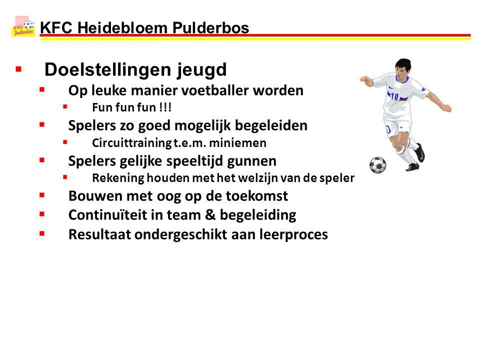 Doelstellingen jeugd Op leuke manier voetballer worden