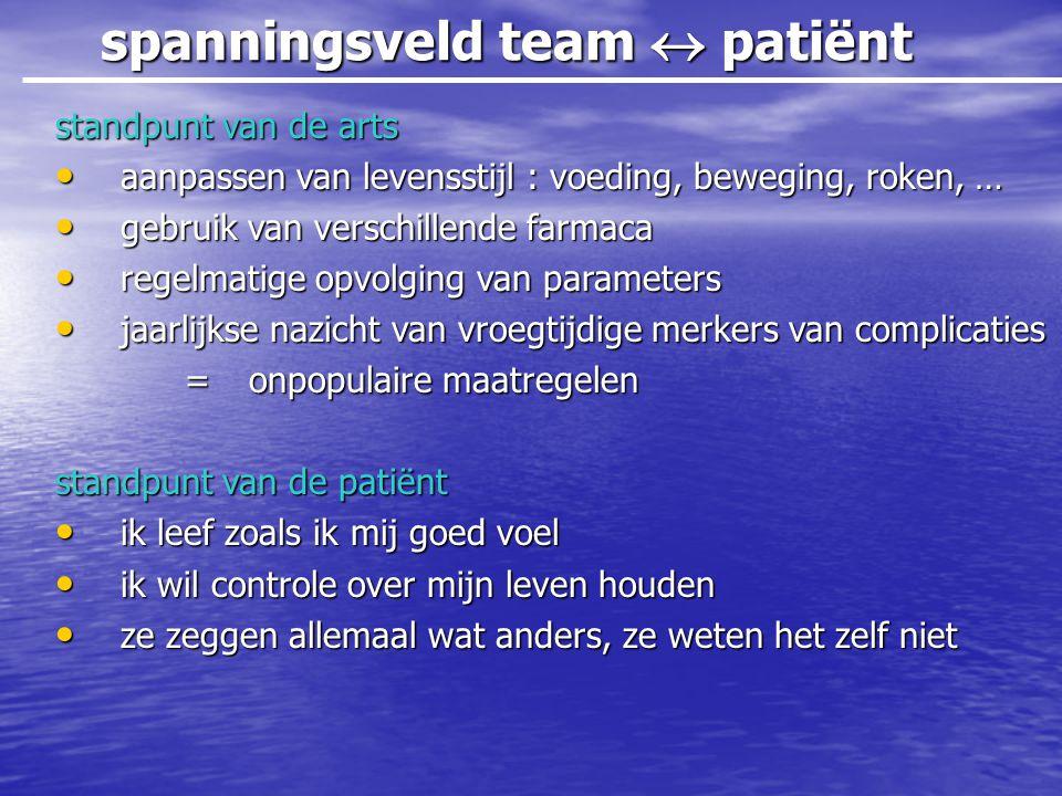 spanningsveld team  patiënt