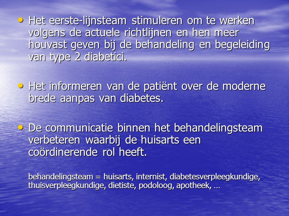 Het eerste-lijnsteam stimuleren om te werken volgens de actuele richtlijnen en hen meer houvast geven bij de behandeling en begeleiding van type 2 diabetici.