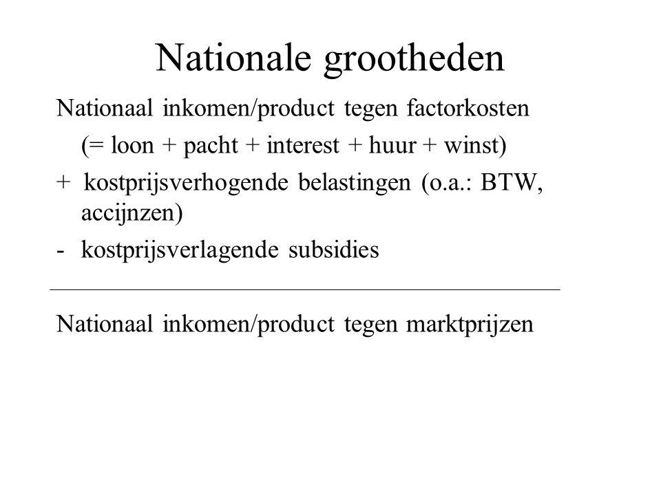 Nationale grootheden Nationaal inkomen/product tegen factorkosten