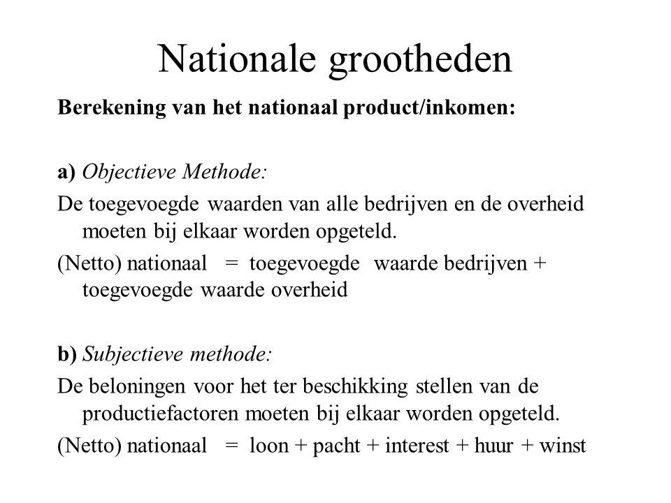 Nationale grootheden Berekening van het nationaal product/inkomen: