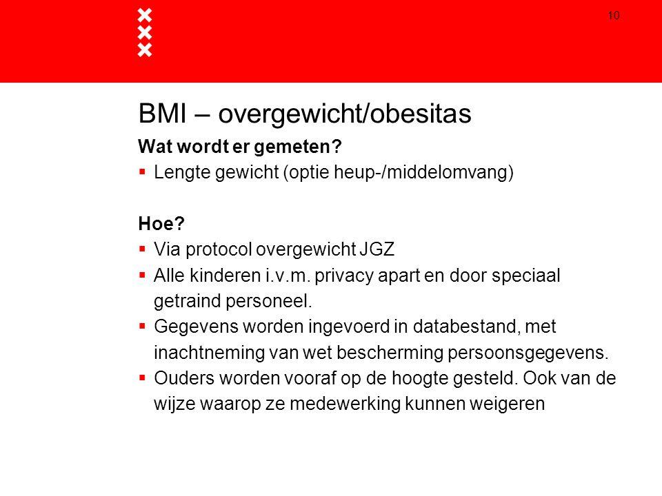 BMI – overgewicht/obesitas
