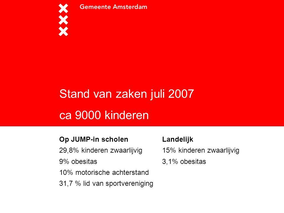 Stand van zaken juli 2007 ca 9000 kinderen