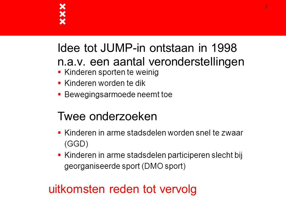 Idee tot JUMP-in ontstaan in 1998 n.a.v. een aantal veronderstellingen
