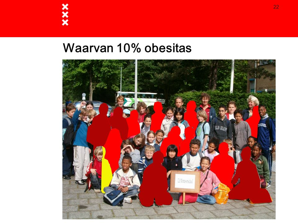 Waarvan 10% obesitas 4 april 2017