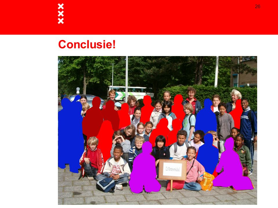 Conclusie! 4 april 2017