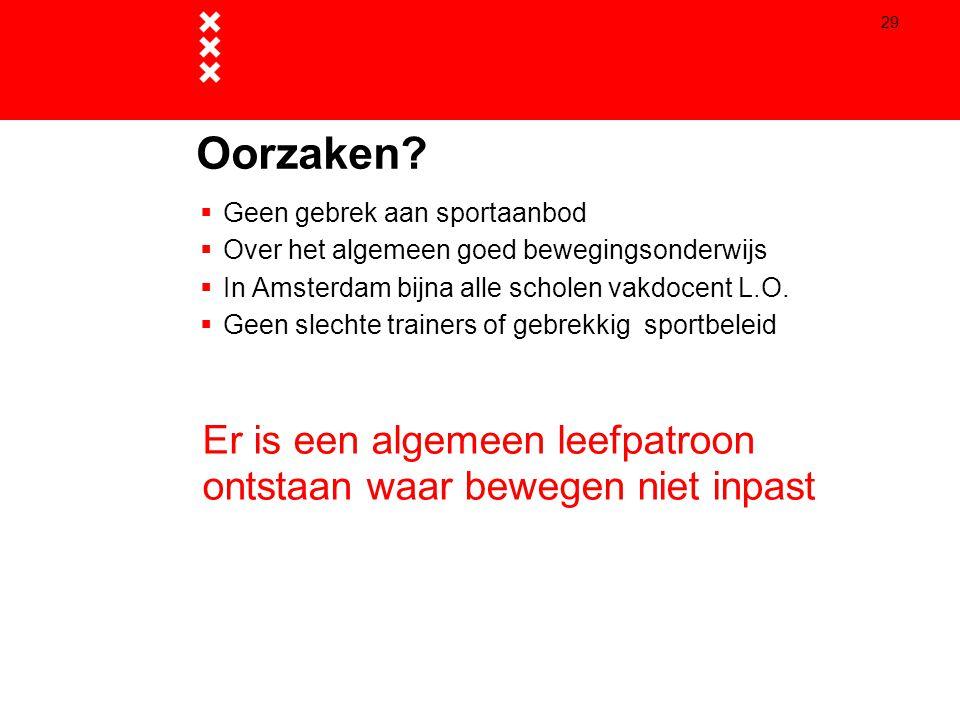 Oorzaken Geen gebrek aan sportaanbod. Over het algemeen goed bewegingsonderwijs. In Amsterdam bijna alle scholen vakdocent L.O.