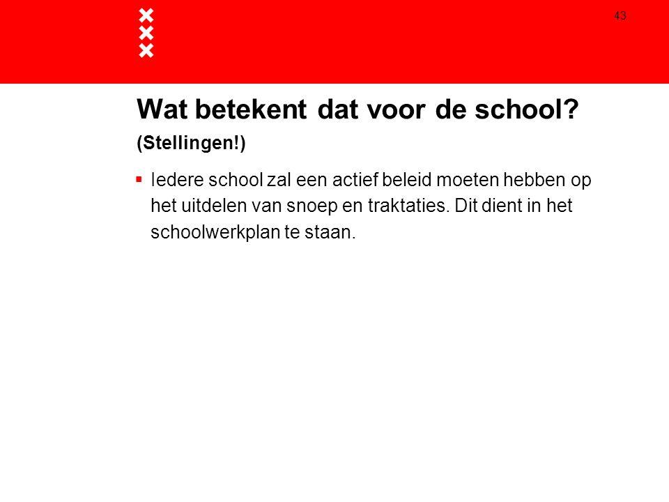 Wat betekent dat voor de school (Stellingen!)