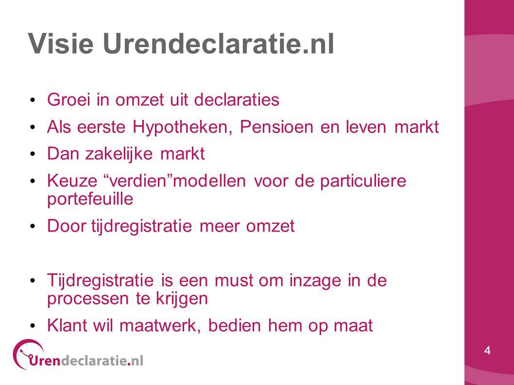 Visie Urendeclaratie.nl