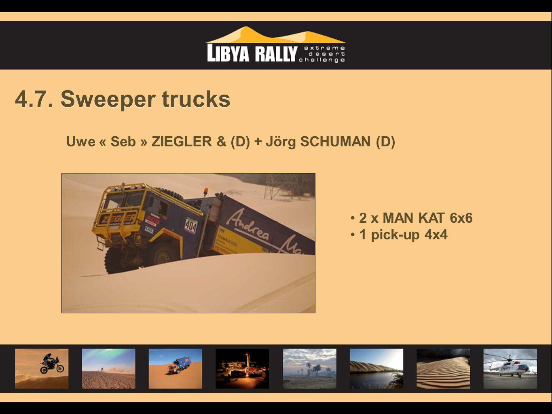 4.7. Sweeper trucks Uwe « Seb » ZIEGLER & (D) + Jörg SCHUMAN (D)