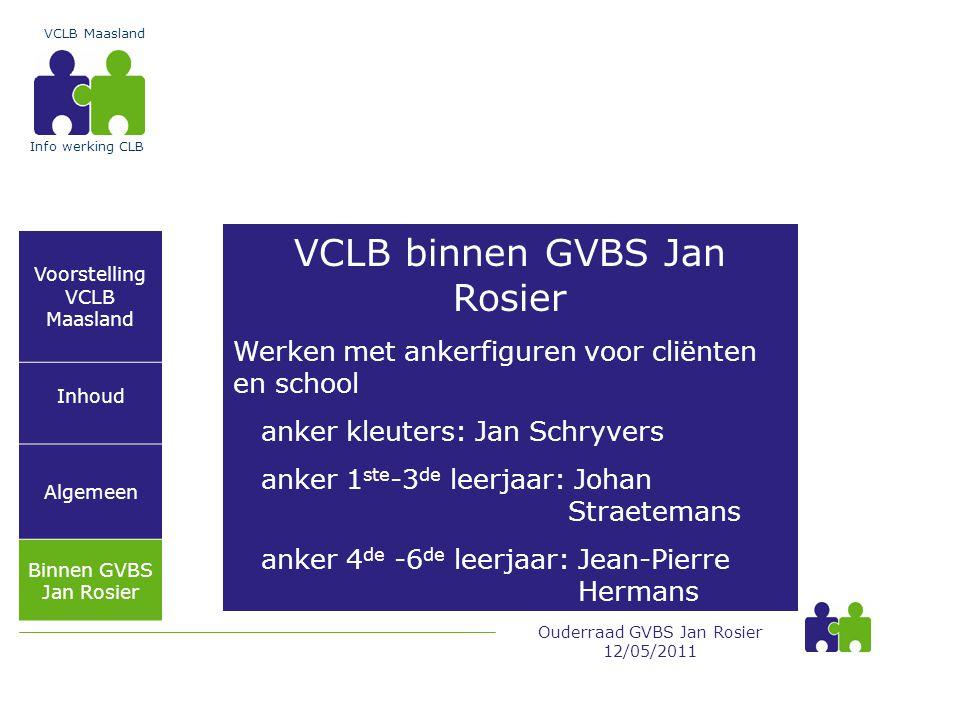 VCLB binnen GVBS Jan Rosier