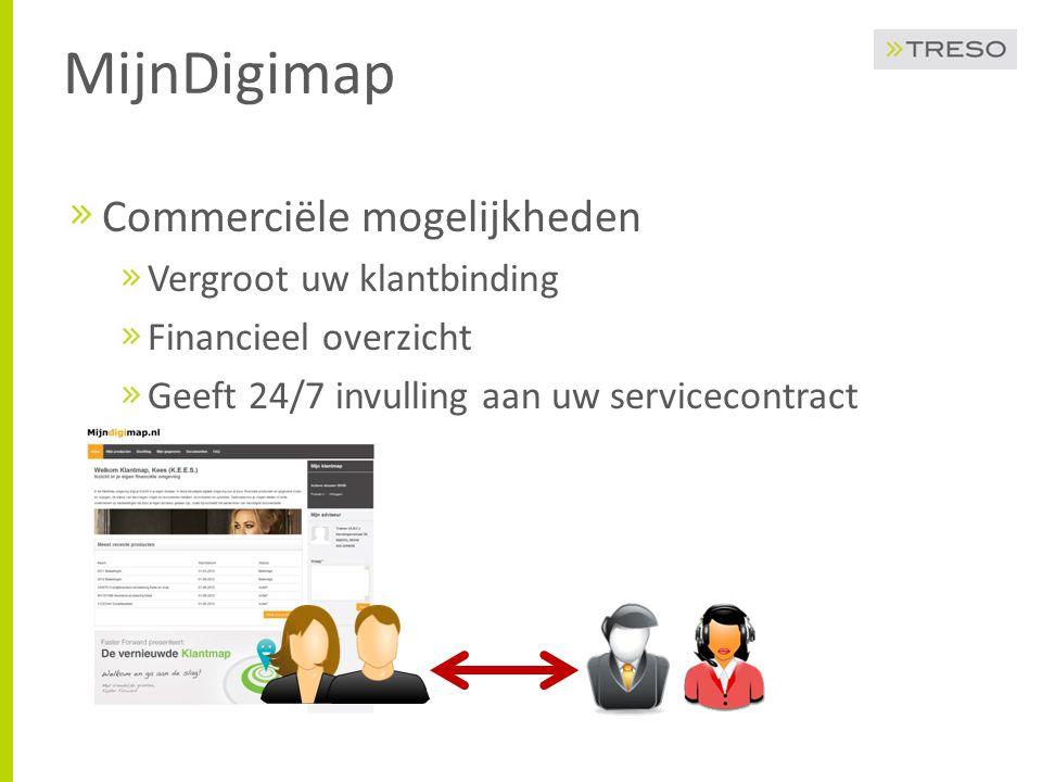 MijnDigimap Commerciële mogelijkheden Vergroot uw klantbinding