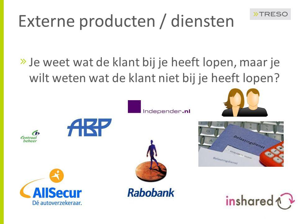 Externe producten / diensten