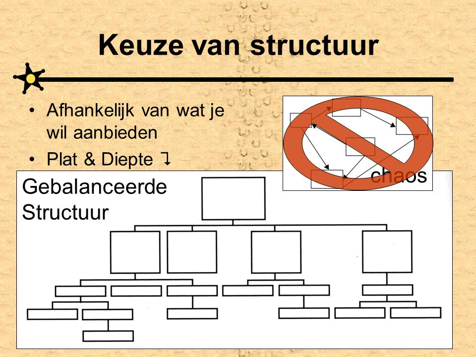 Keuze van structuur chaos Gebalanceerde Structuur