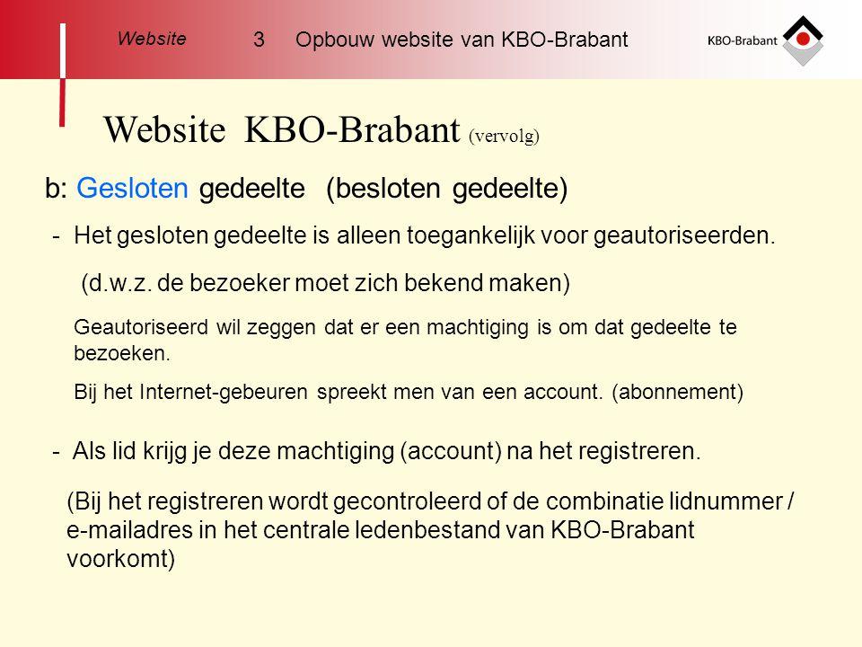 Website KBO-Brabant (vervolg)