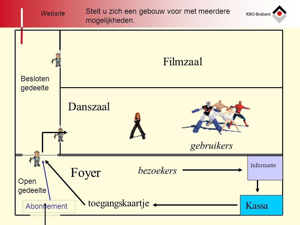 Foyer Filmzaal Danszaal gebruikers bezoekers toegangskaartje Kassa