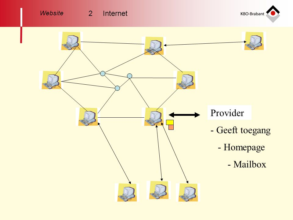 Website 2 Internet Provider - Geeft toegang - Homepage - Mailbox