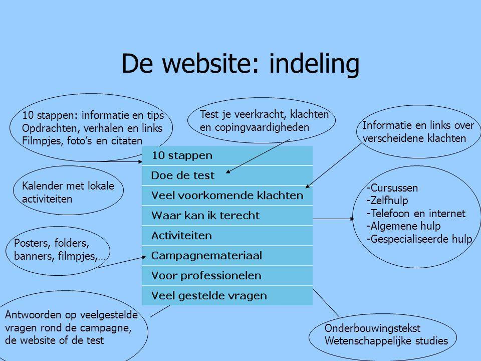 De website: indeling Test je veerkracht, klachten en copingvaardigheden. 10 stappen: informatie en tips.