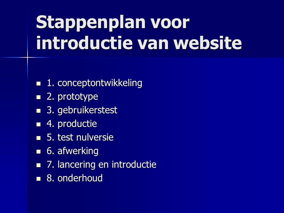 Stappenplan voor introductie van website
