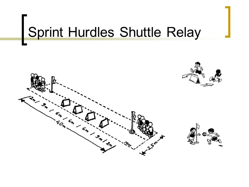 Sprint Hurdles Shuttle Relay