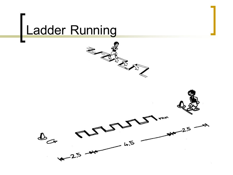 Ladder Running