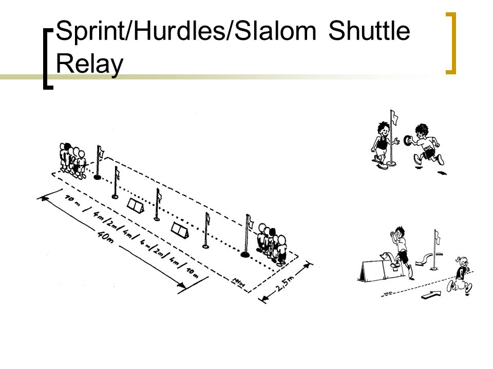 Sprint/Hurdles/Slalom Shuttle Relay