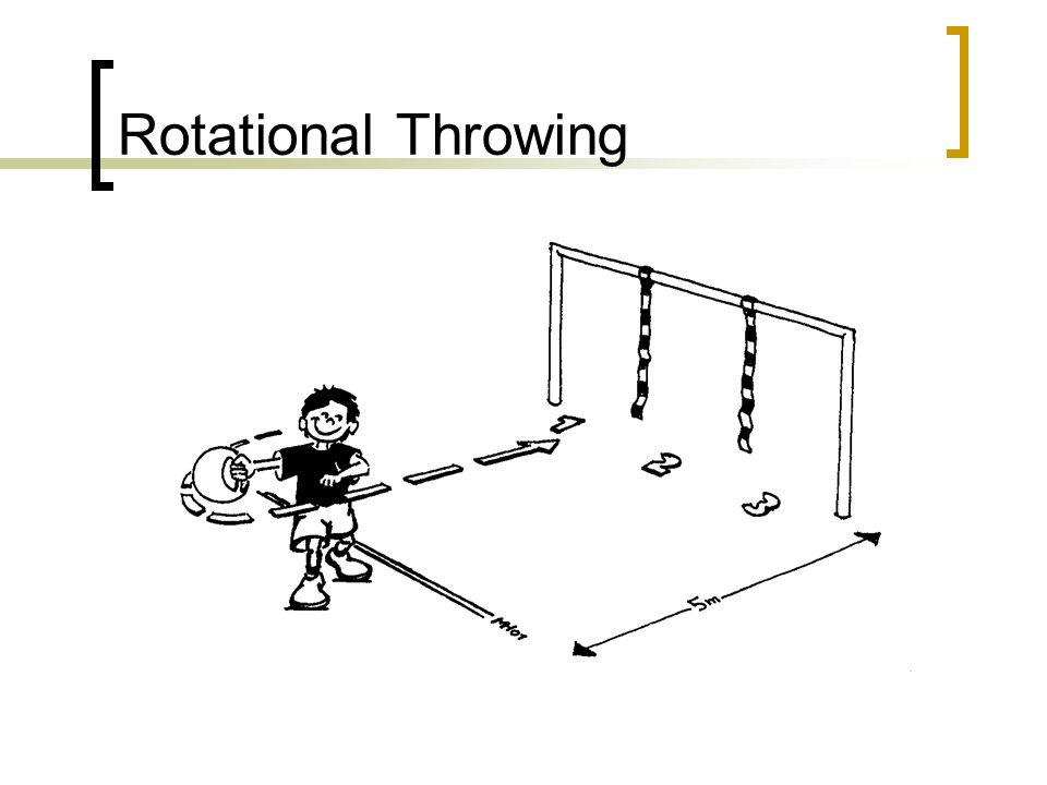 Rotational Throwing