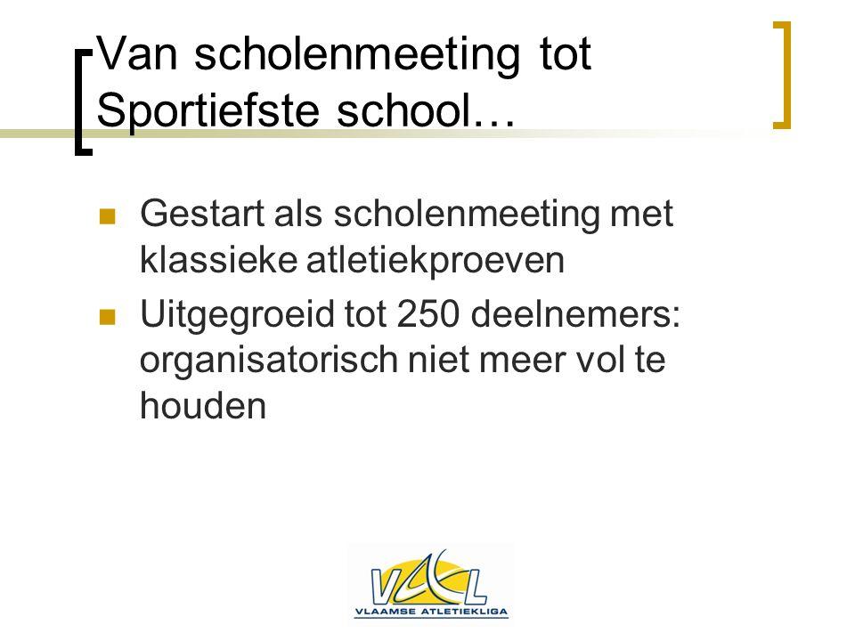 Van scholenmeeting tot Sportiefste school…