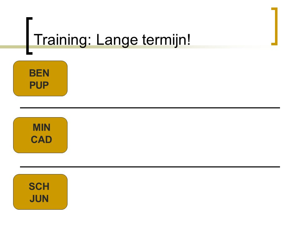 Training: Lange termijn!