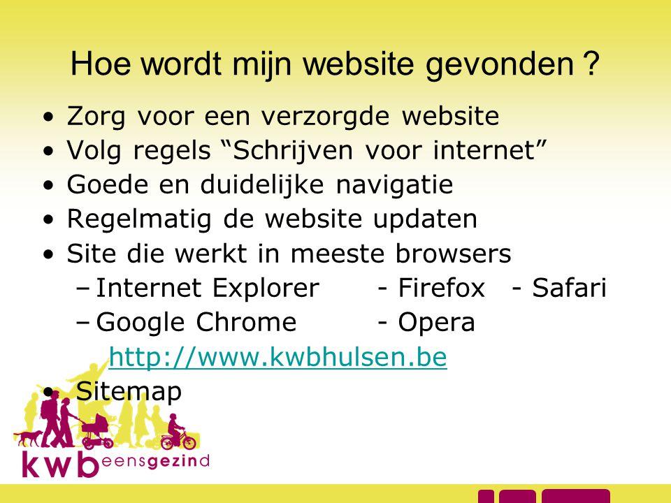 Hoe wordt mijn website gevonden