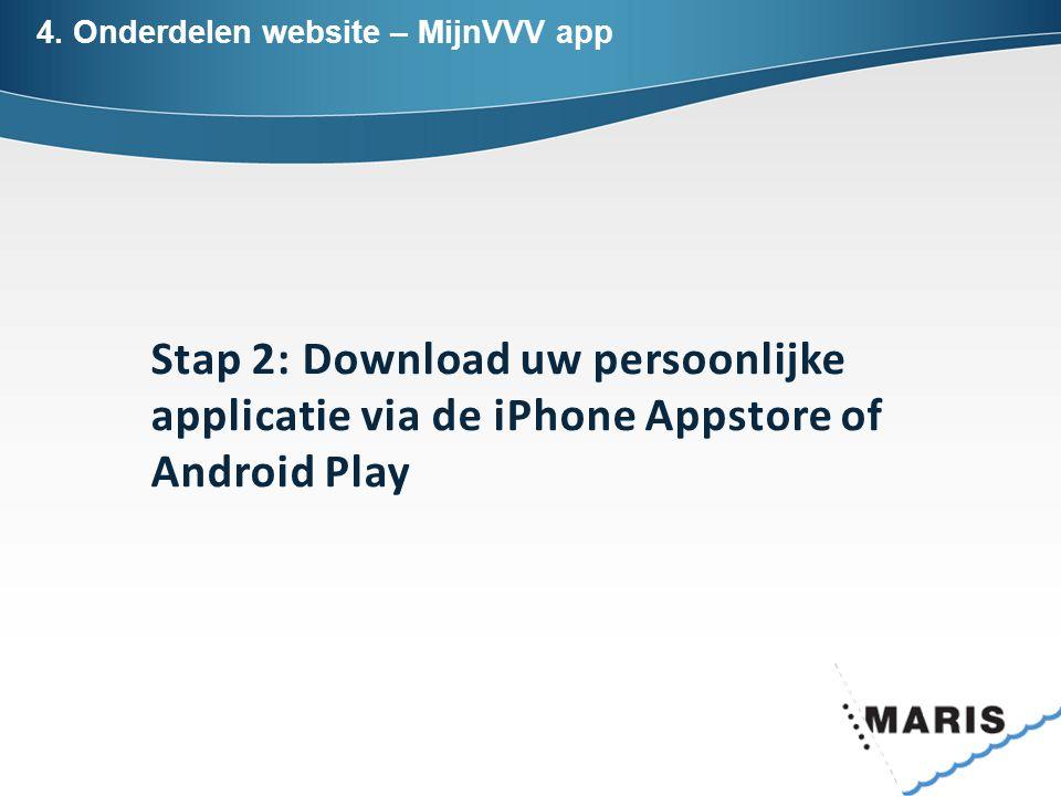 4. Onderdelen website – MijnVVV app