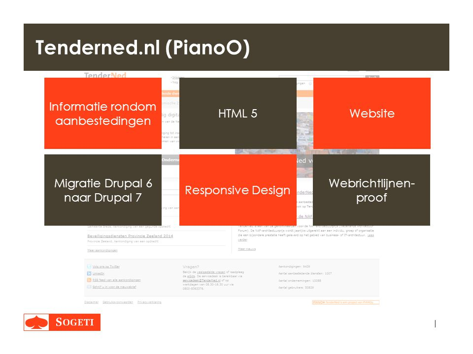 Tenderned.nl (PianoO) Informatie rondom aanbestedingen HTML 5 Website