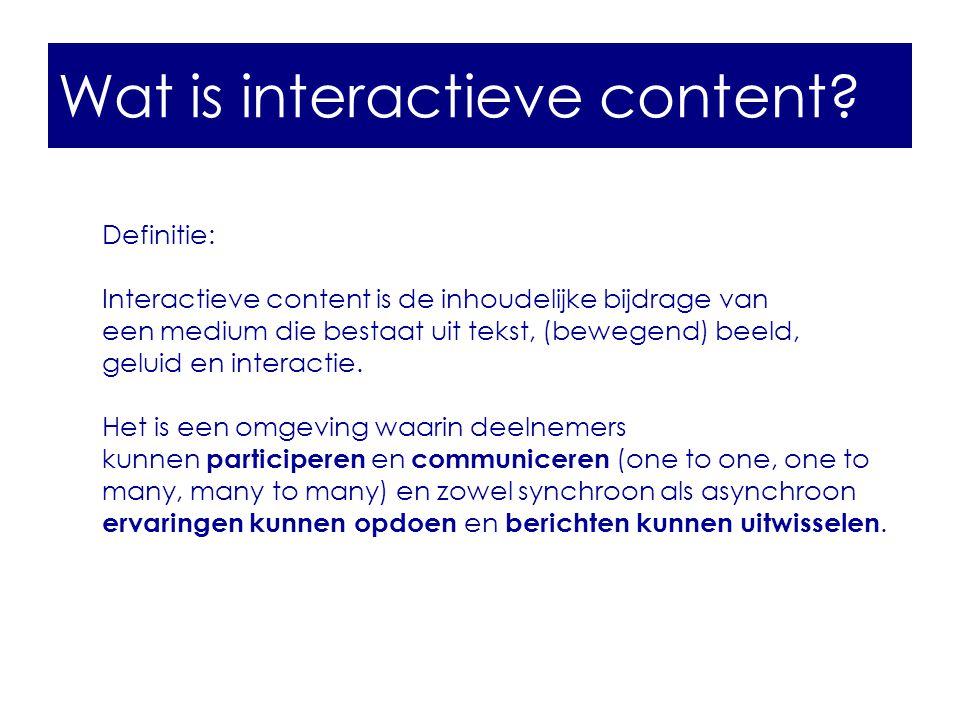 Wat is interactieve content