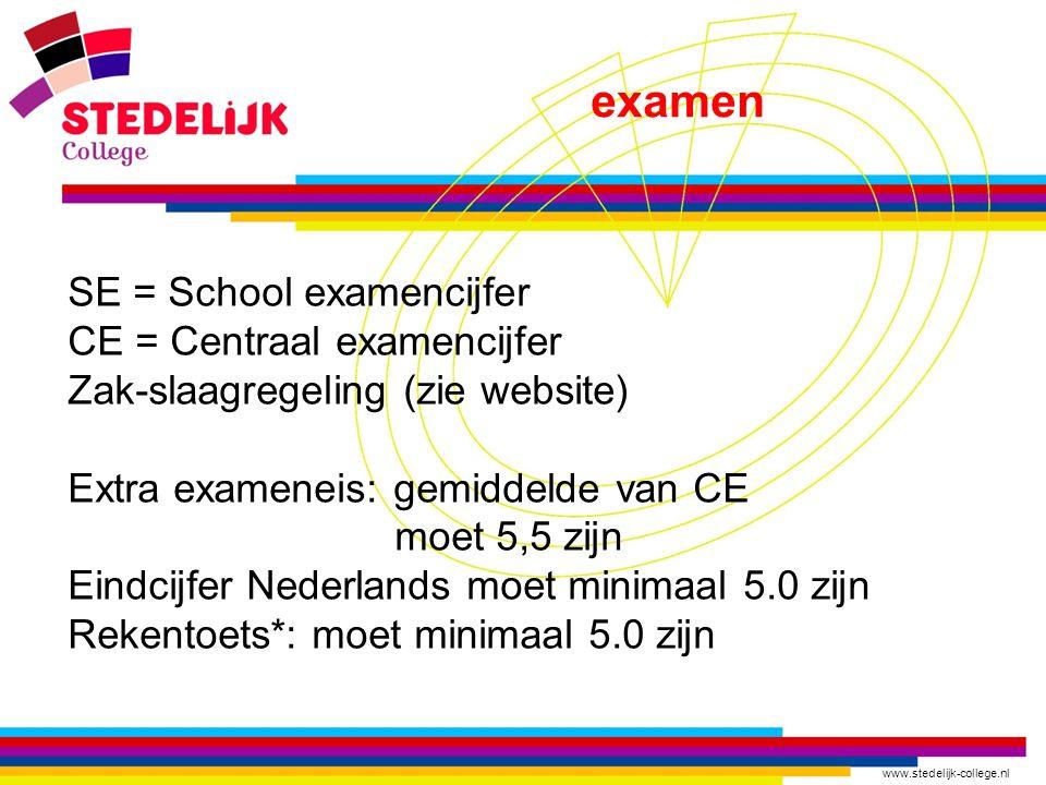 examen SE = School examencijfer CE = Centraal examencijfer